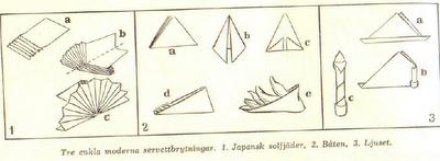 Källa: Husmorslexikon (1957).