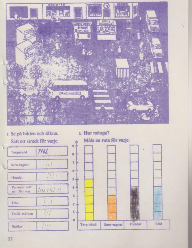 Skoluppgift i början av 1970-talet.