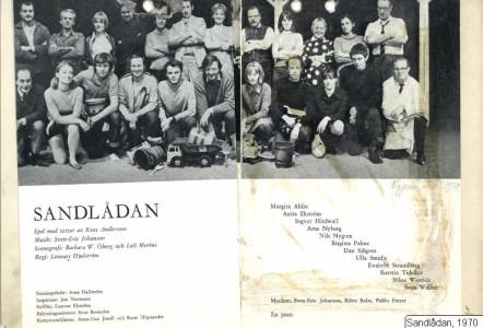 Sandlådan (1970) av Kent Andersson, som jag agerade i på gymnasiet 1982.