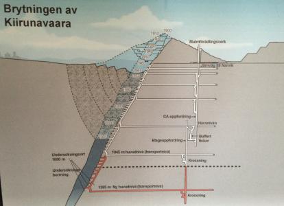 Ni ser Kirunas stadsbebyggelse där uppe i övre, vänstra hörnet.